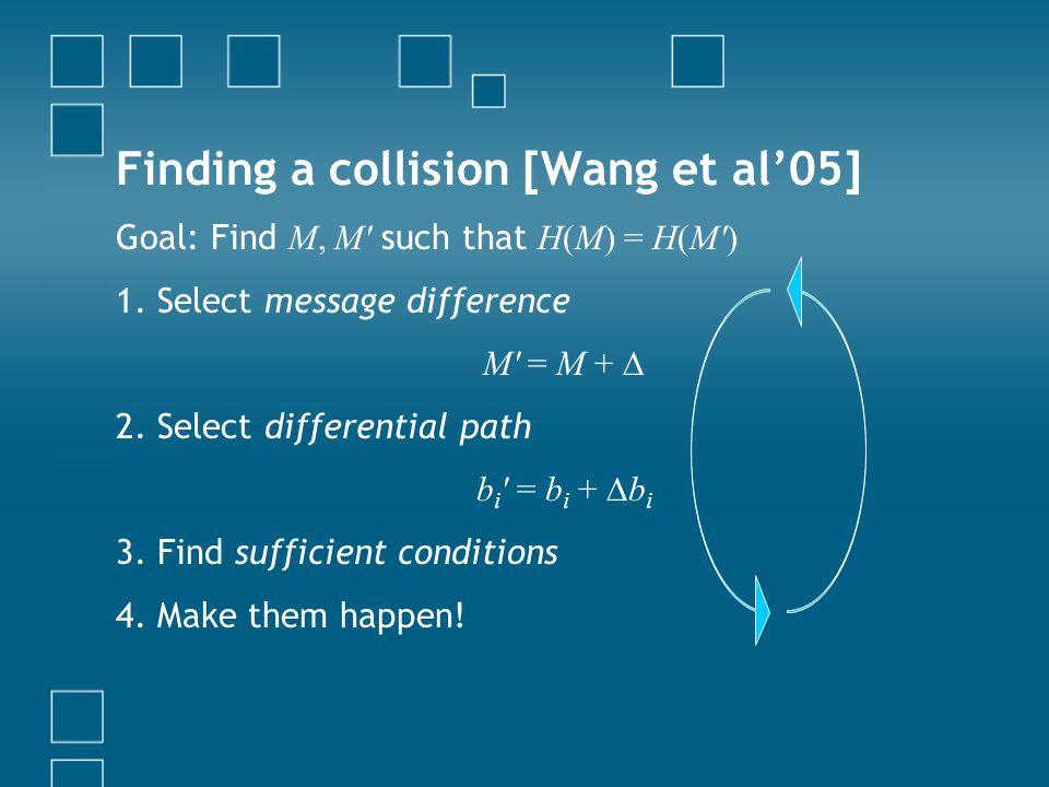 Finding a collision [Wang et al'05]
